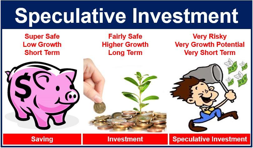 Speculative Investment