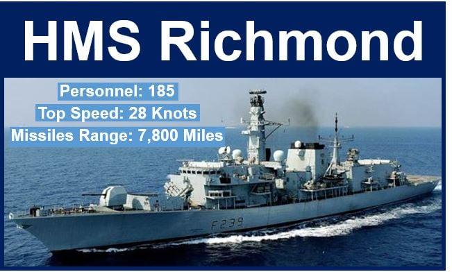 HMS Richmond Migrant Smugglers