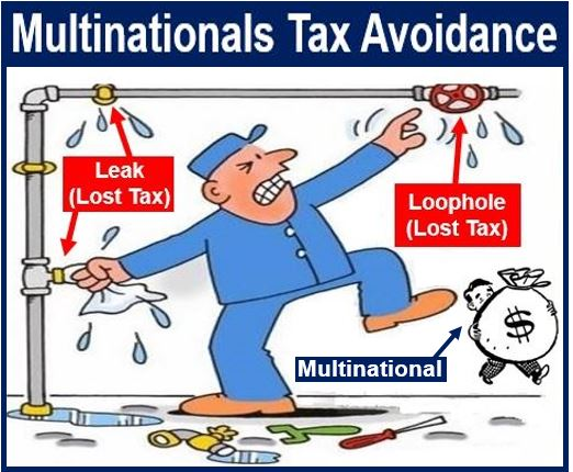 Multinationals tax avoidance