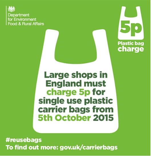 Plastic bag levy
