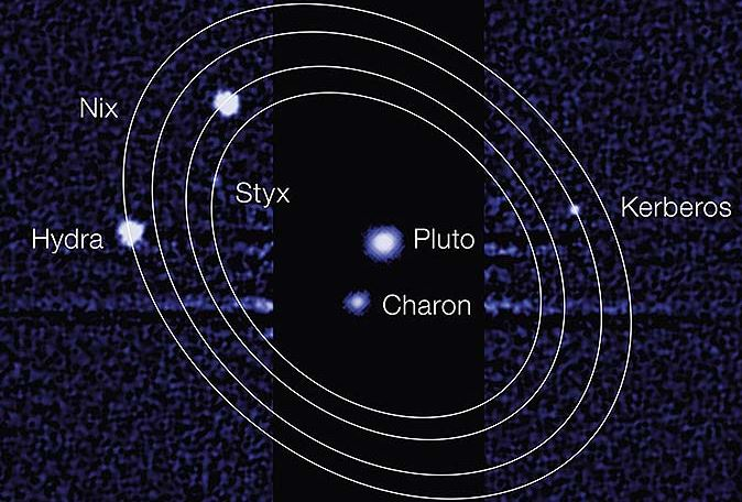 Pluto has five moons