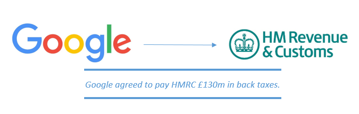 Google_HMRC_Tax_Deal