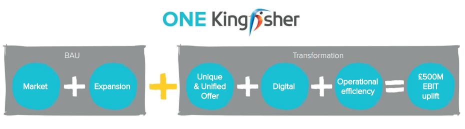 Kingfisher_Profits_Plan