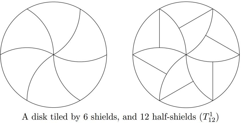Pizza sliing 6 shields and 12 shields pic