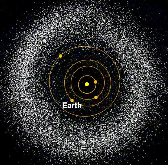 Thousands of near Earth objects in space