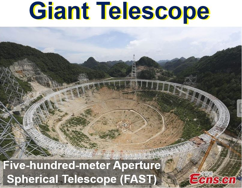 Alien Search China builds giant telescope called FAST