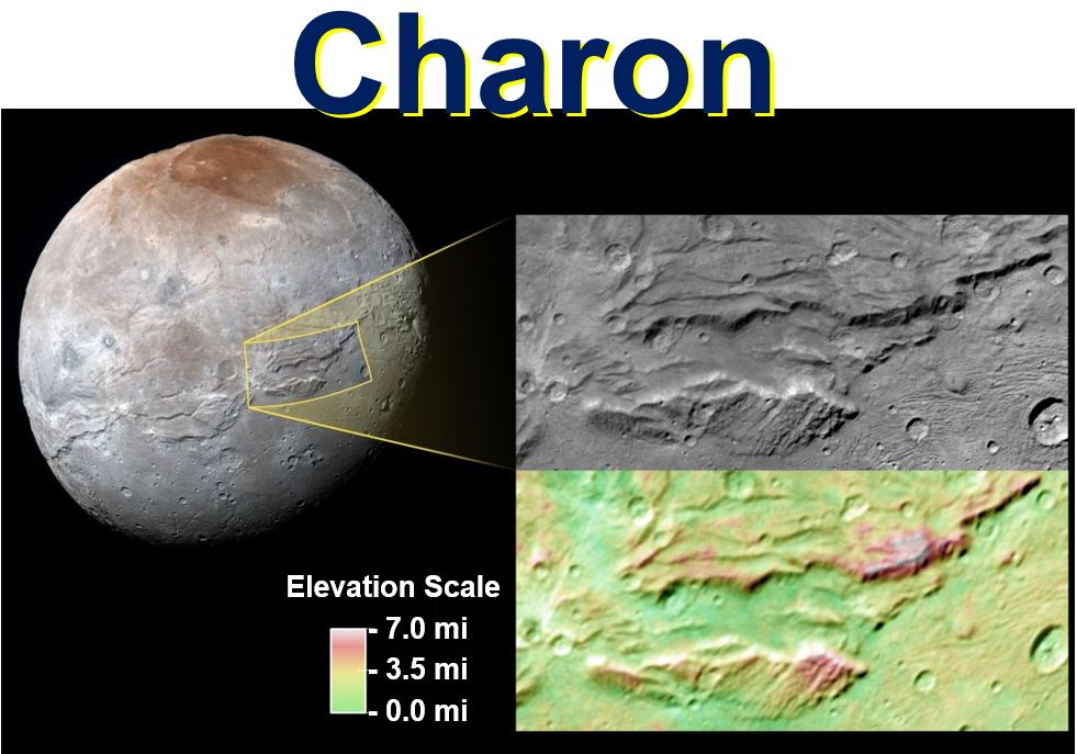 Charon once had liquid ocean that froce and fractured surface