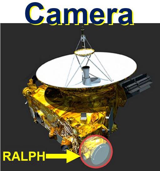 New Horizons Camera