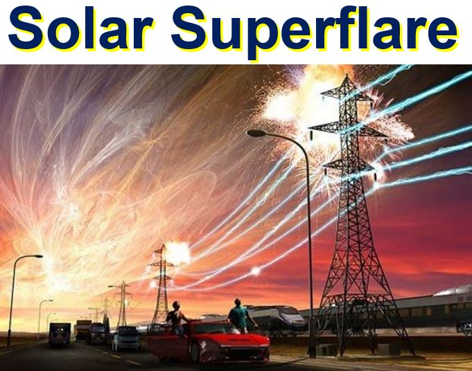 Solar Superflare