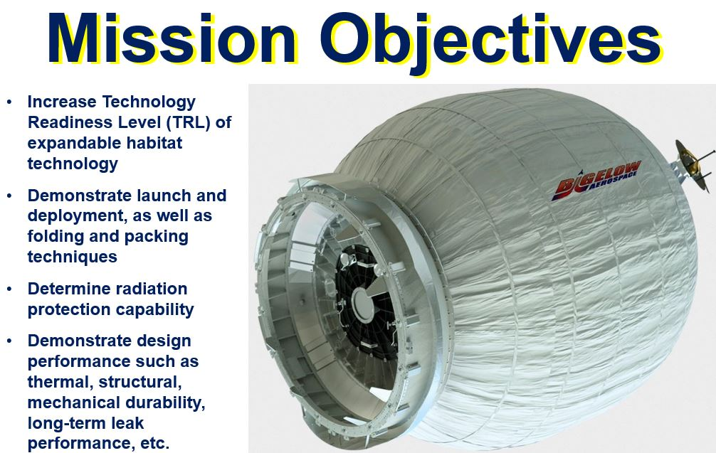 BEAM mission objectives