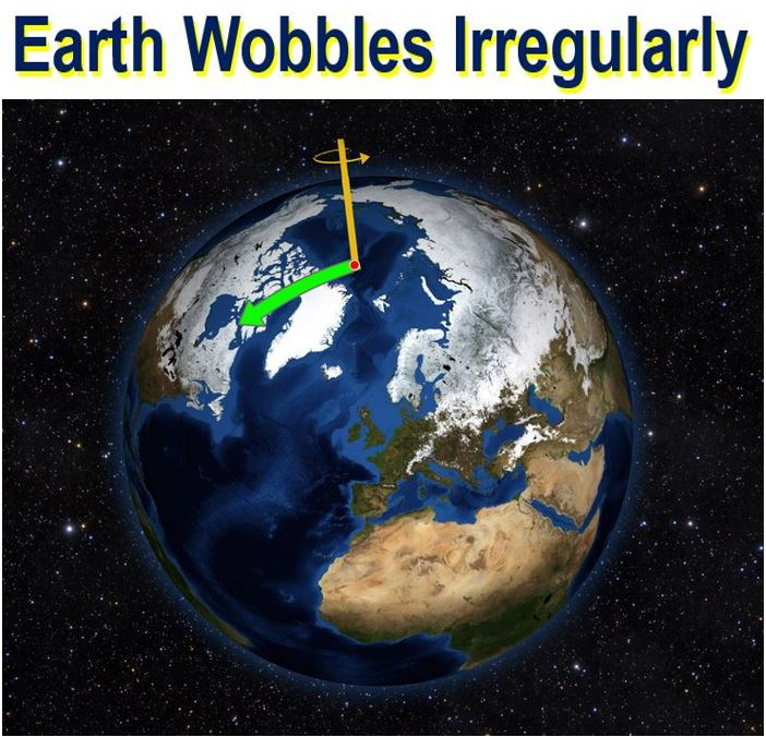 Earth wobbles irregularly its spin axis shifts