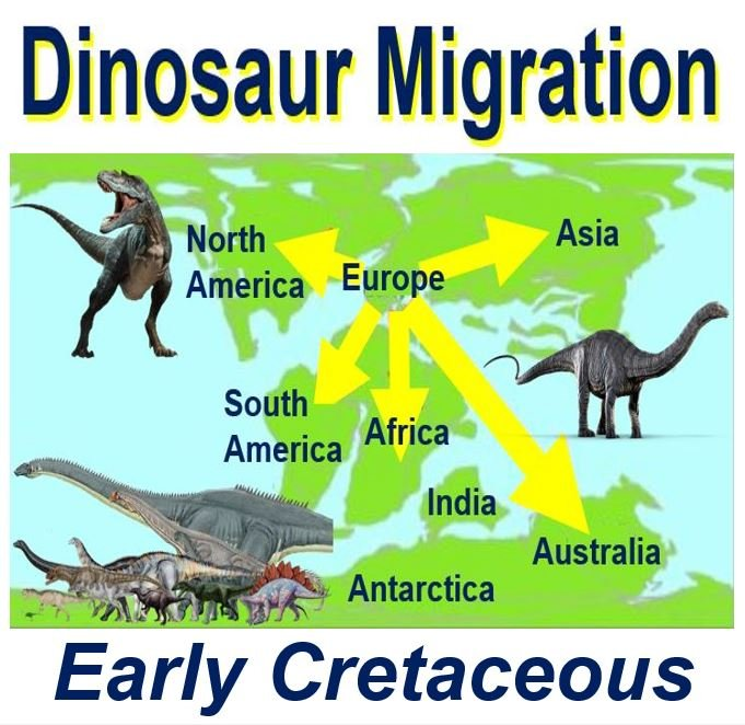 Migration of dinosaurs