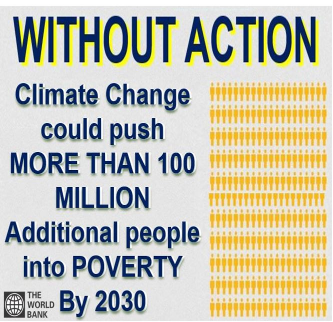 Without action climate change will increase poverty