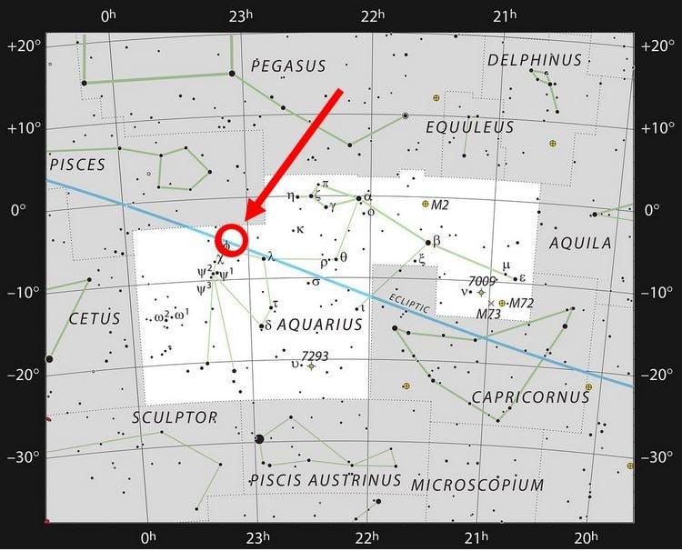 TRAPPIST 1 in the constellation Aquarius