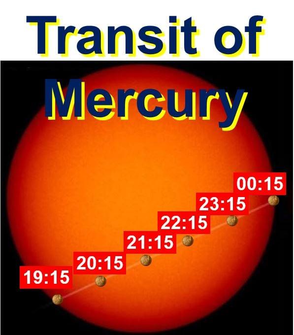 Transit of Mercury May 9 2016