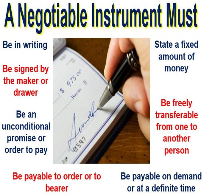 A negotiable instrument must be