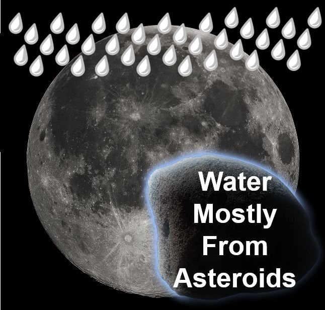 Asteroids brought water to the moon