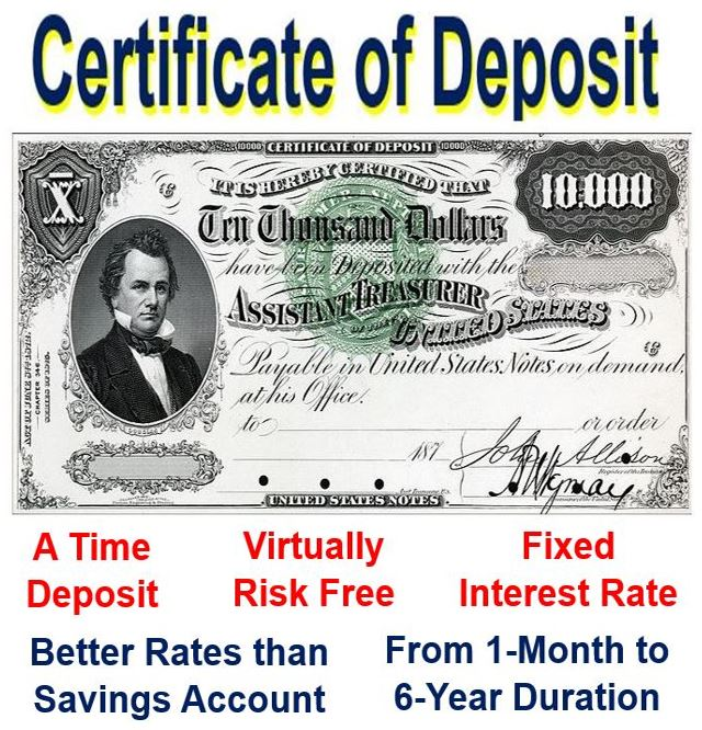 Certificate of deposit definition and meaning - Market Business News