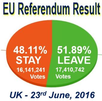 EU referendum result
