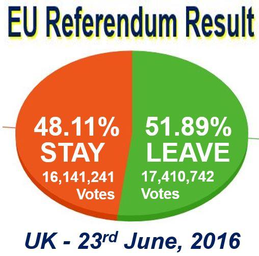 EU referendum result