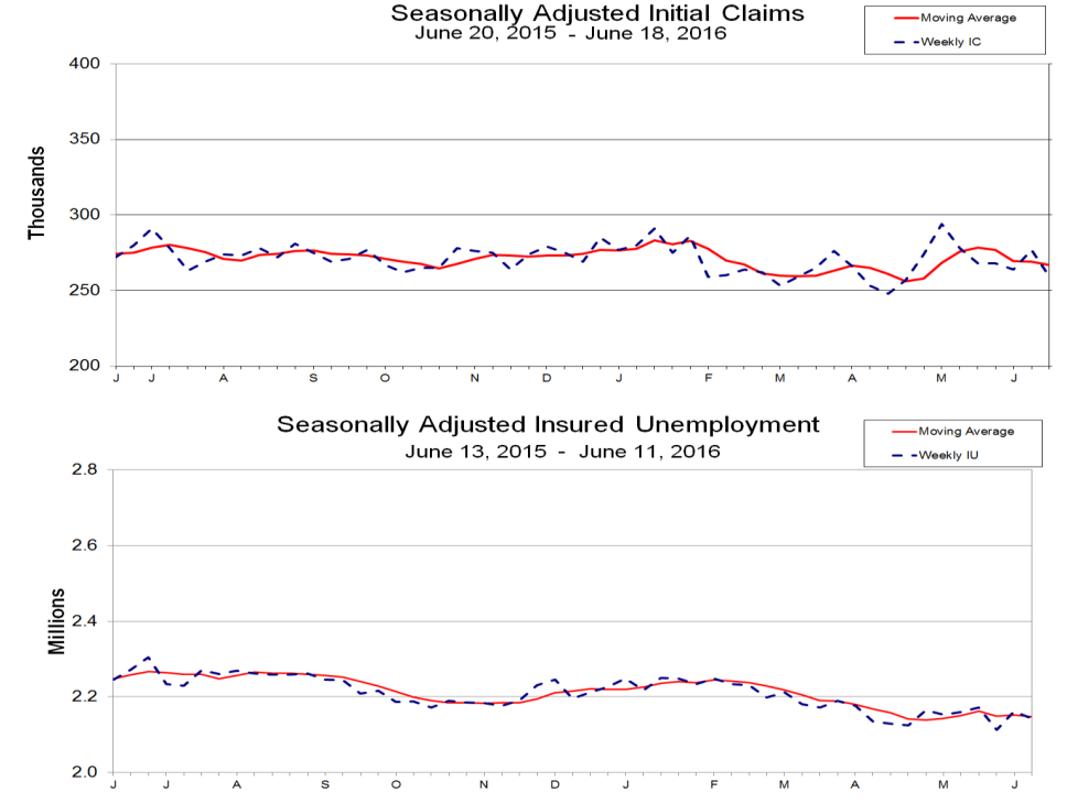 Jobless_Claims_US