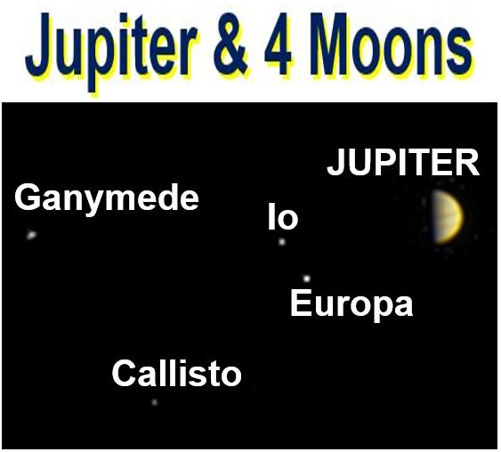 Jupiter and 4 moons