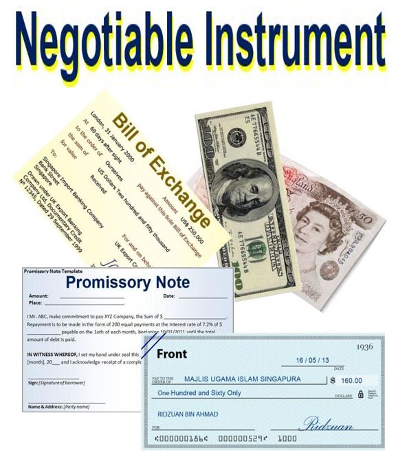 § 3-10 NEGOTIABLE INSTRUMENT.
