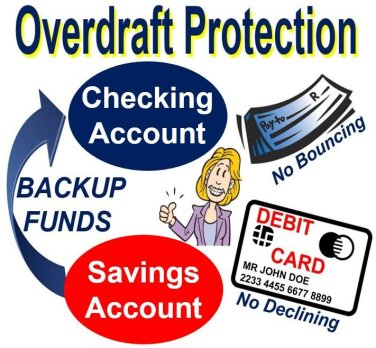 Overdraft protection for customers
