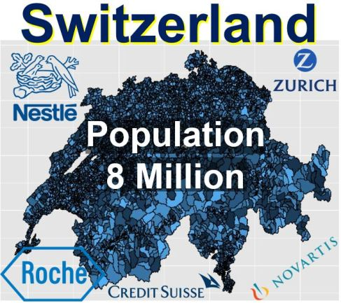 Switzerland and its large companies
