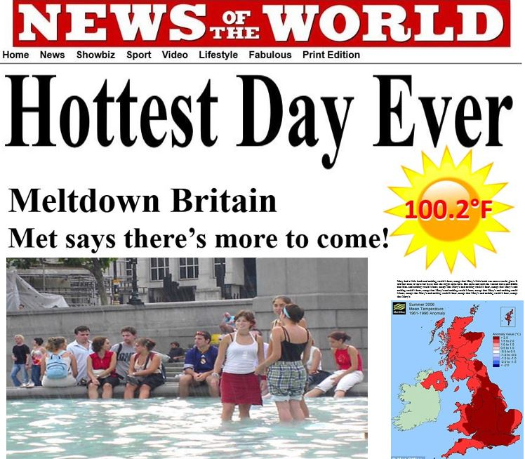 Britain London hottest day ever
