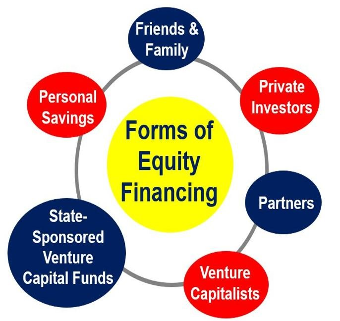 Forms of equity financing