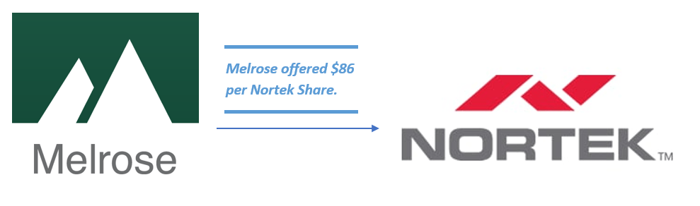Melrose_Nortek_Deal