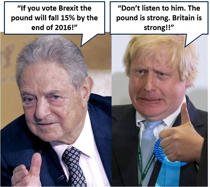 Soros and Johnsons pound sterling