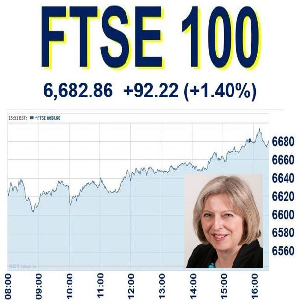 Theresa May and recovery of FTSE 100