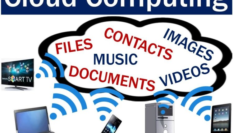 Cloud computing - communications devices image