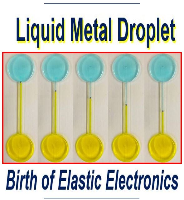 Liquid metal droplet