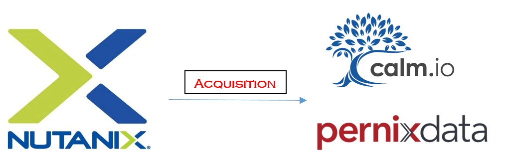 Nutanix_Acquisitions_Calm_Pernixdata