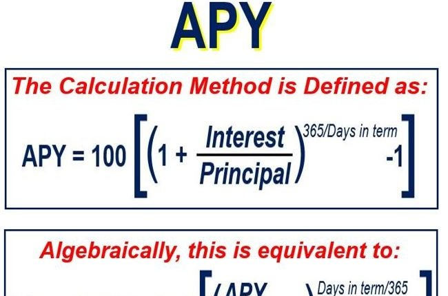Annual Percentage Yield or APY