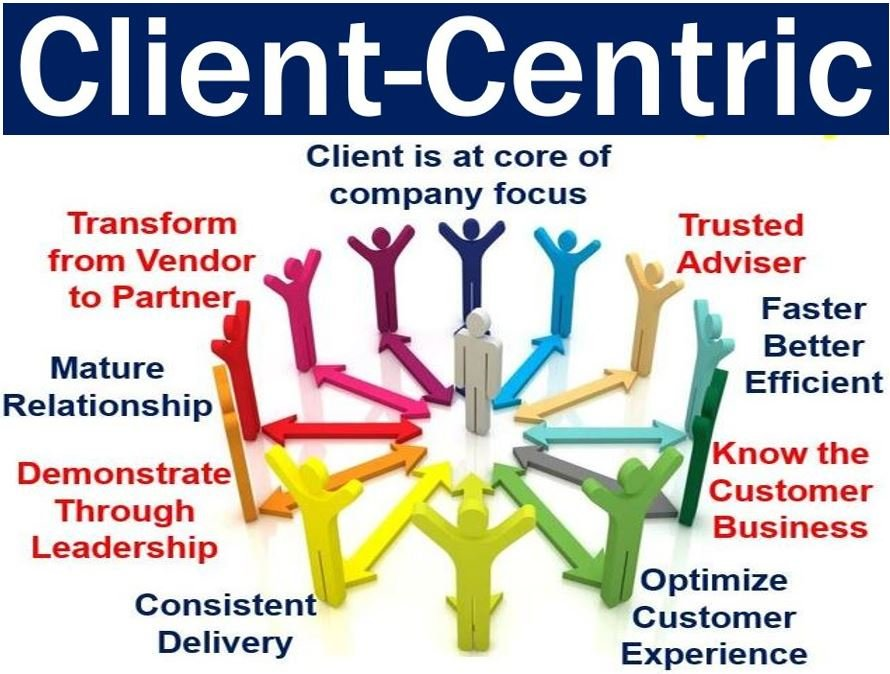 Hondafinancialservices Com Account Management >> Client Centric Definition And Meaning Market Business News