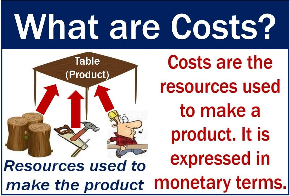 Cost meaning коляски lonex cosmo