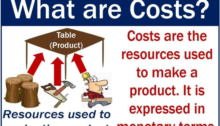 Cost - image explaining what it is