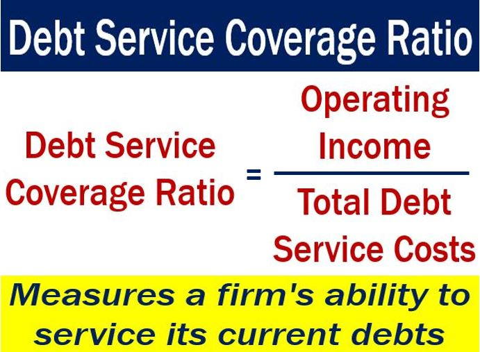 Debt Service Coverage Ratio Definition And Meaning
