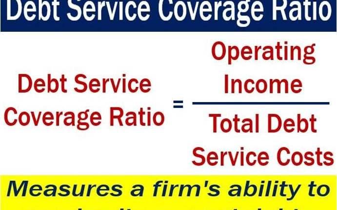Debt service coverage ratio – formula and explanation