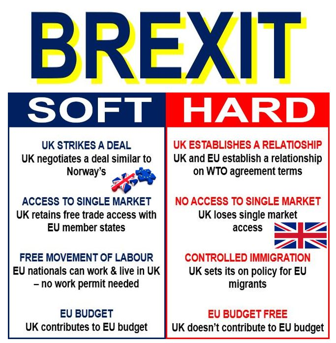 Osborne says soft better than hard Brexit