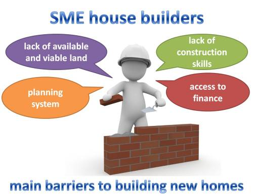 sme house builders barriers