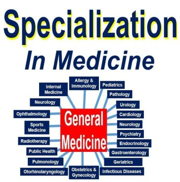 Specialization in Medicine