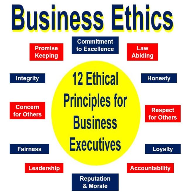 what do you mean by work ethics
