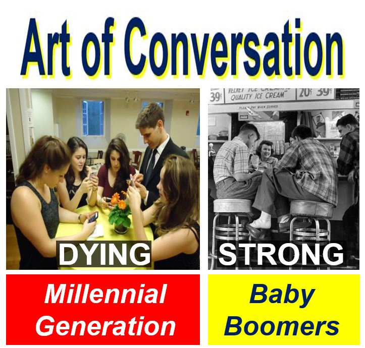 Millennial generation and art of conversation