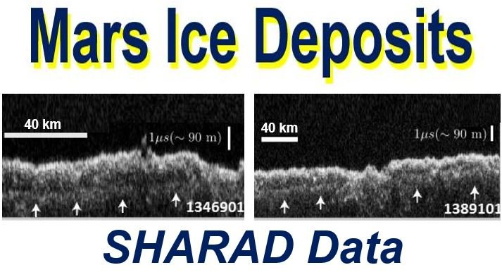 Mars Ice Deposit