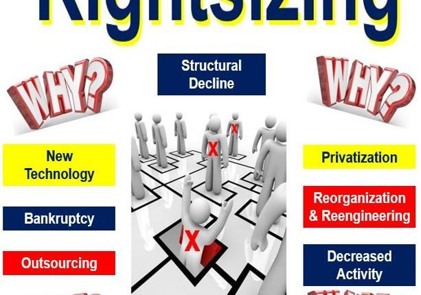 Reasons for rightsizing